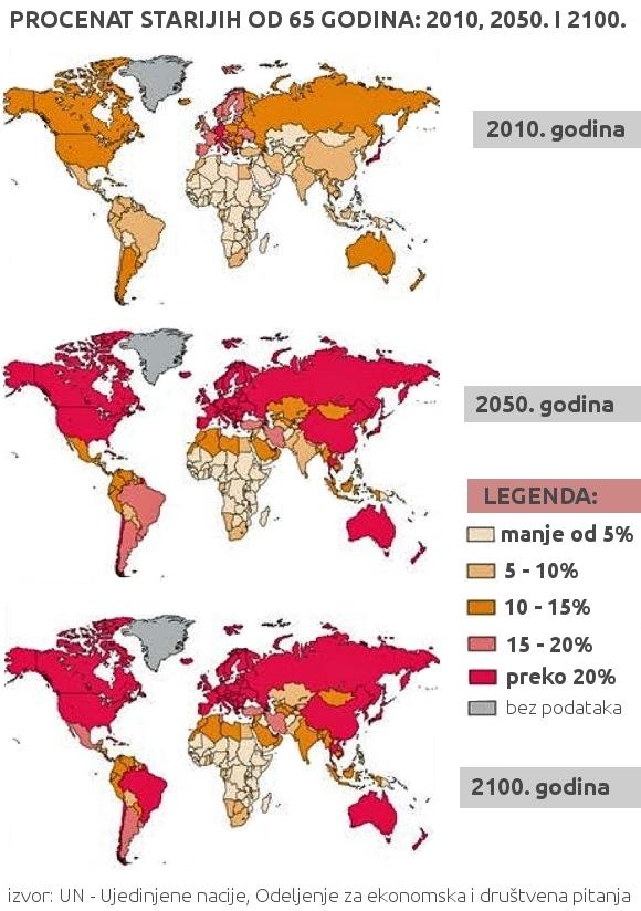mapa sveta demografija stari