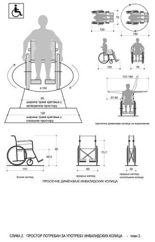 invalidska kolica dimenzije projektovanje
