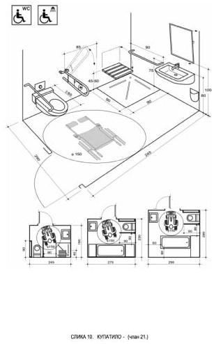 kupatilo invalidi dimenzije projektovanje