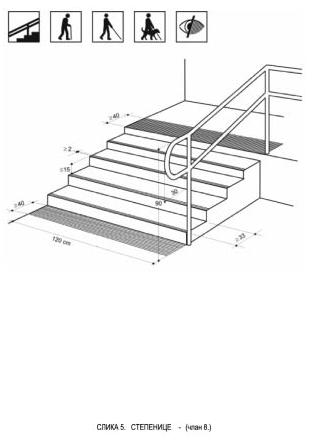 stepenice dom stari projektovanje standard