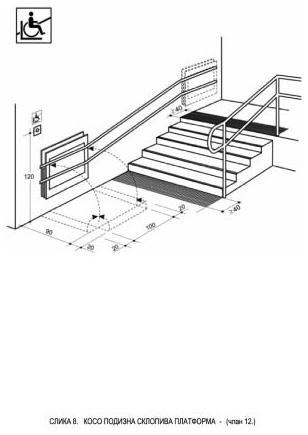 stepenice lift invalidi projekat standard
