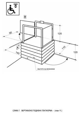 vertikalna platforma invalidi dimenzije