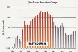 Od 2021. godine u penziju stiže i srpska bejbi-bum generacija