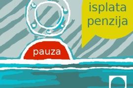 """Poštanska štedionica uvodi novu uslugu """"Penzija unapred"""""""