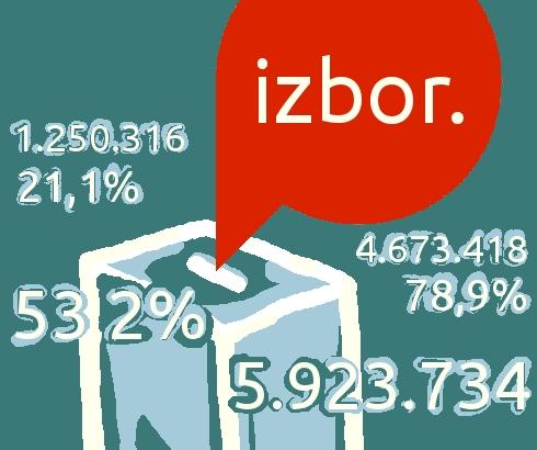 Netačno je i nepošteno kriviti stare za rezultate glasanja – Statistika Bregzita