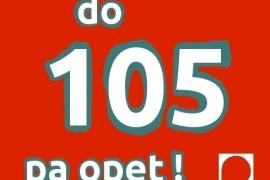 Test: Koliko dugo ćete živeti? (50+ pitanja)