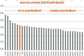 OECD: Radno vreme prosečnog zaposlenog Grka, Nemca, Rusa, Amerikanca…