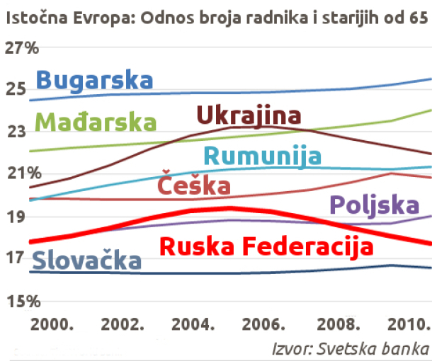 Veoma detaljna mapa demografskih promena u Evropi 2001-2011