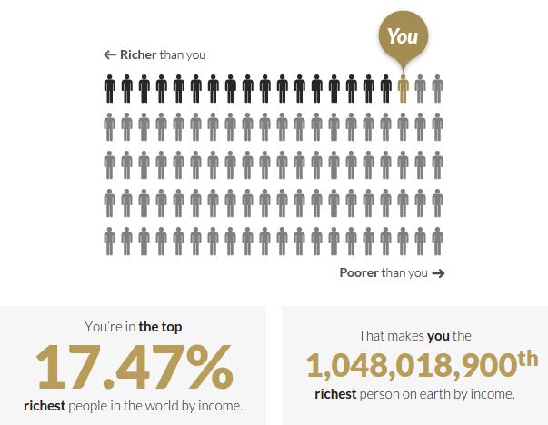Sa 5.000 dinara spadate u bogatiju polovinu sveta