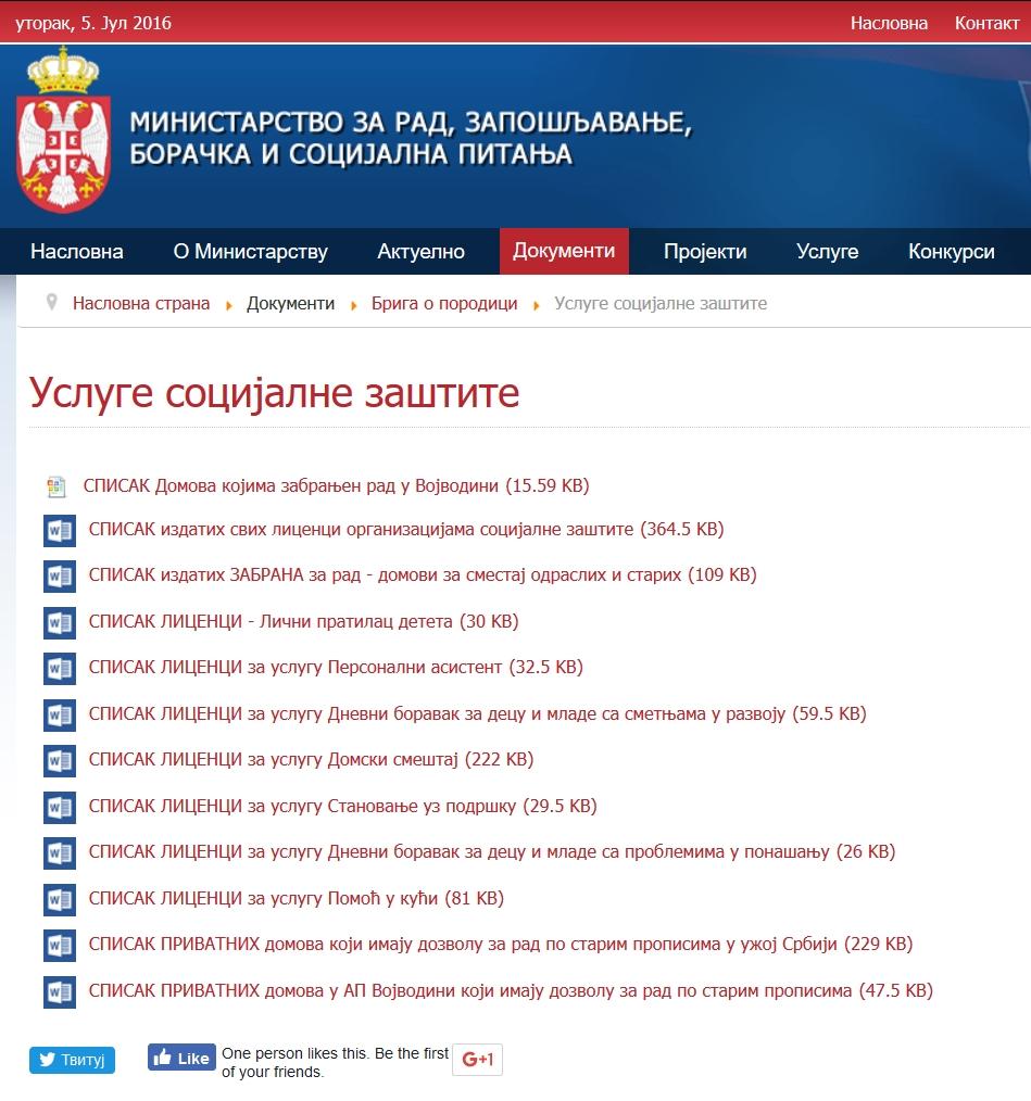 spisak-lista-licence-domovi-za-stare-sajt-ministarstva-rad-socijala