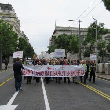 Svi trgovi opljačkanih penzionera Srbije